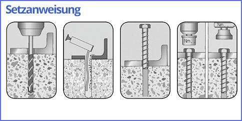 Setzanweisung Bohrschrauben w-BS_S